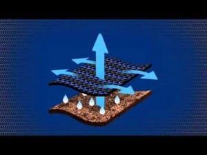 TenCate Mirafi H2Ri - Superior Geotextile Performance -
